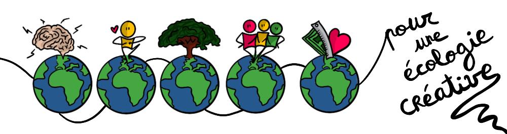 Que signifie écologique?