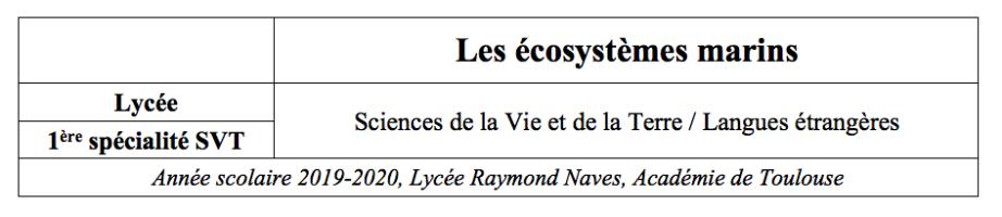 Quel est l'intérêt de l'étude des écosystèmes naturels ?