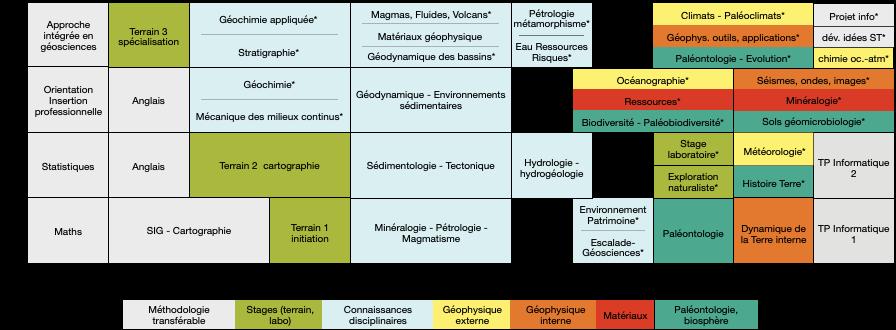 Quelles sont les conséquences du progrès scientifique et technique?