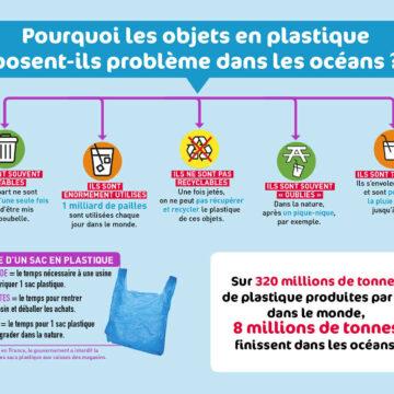 Pourquoi les déchets Sont-ils dangereux ?