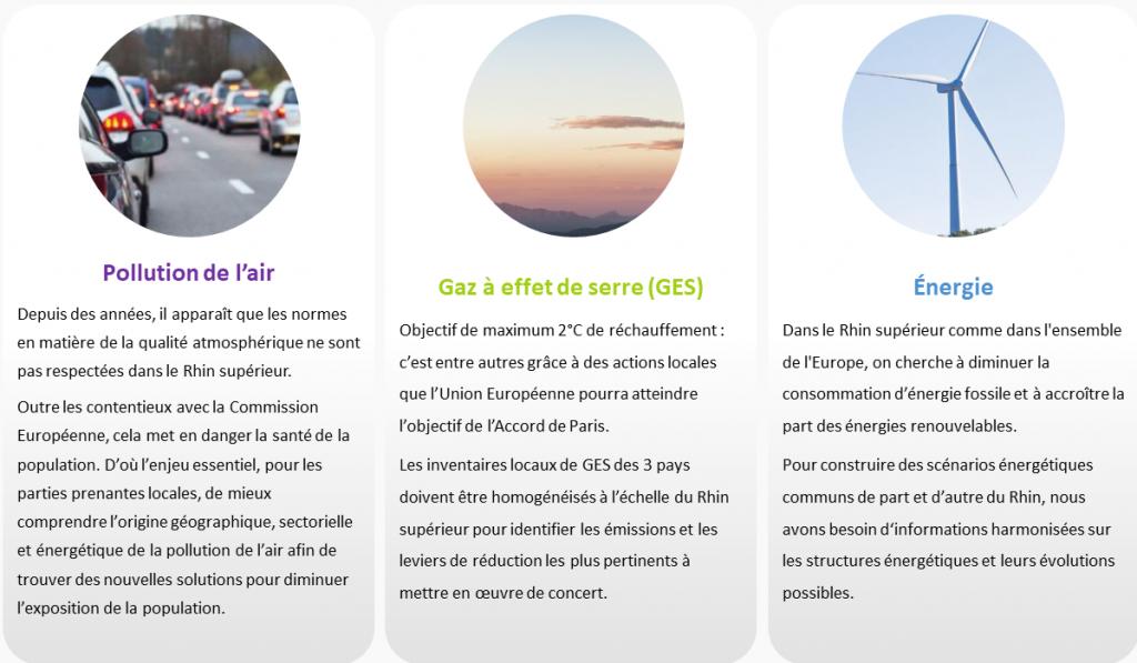 Quels sont les différents types de pollution?