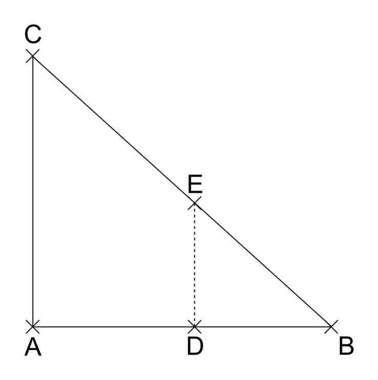 Quelle est l'importance de la superficie minimale?