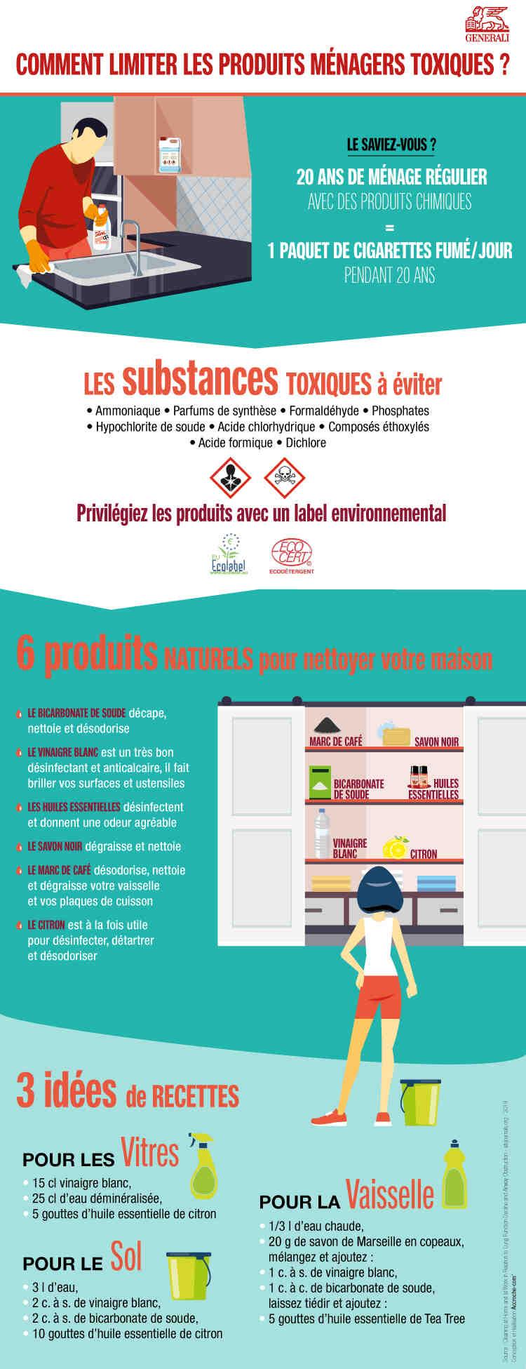 Comment limiter l'impact environnemental des emballages ?