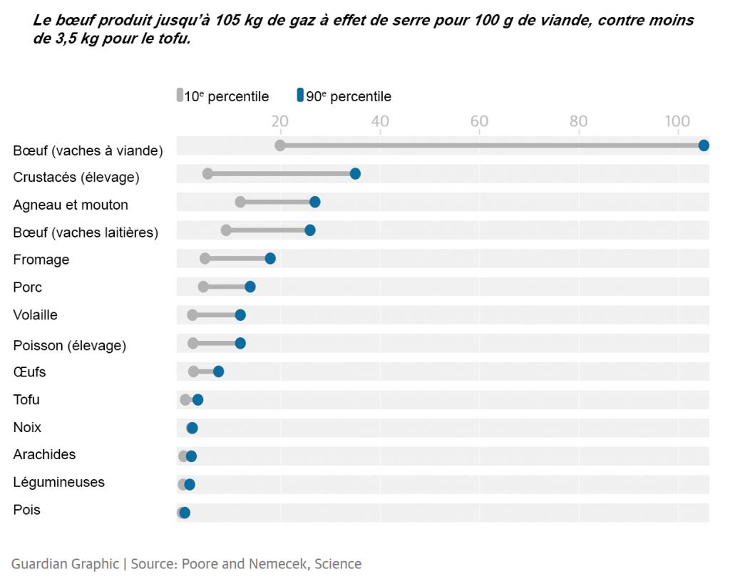 Quelles sont les conséquences du smartphone dans nos vies et sur la planète ?