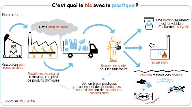 Quelles solutions pour limiter la pollution de l'eau ?