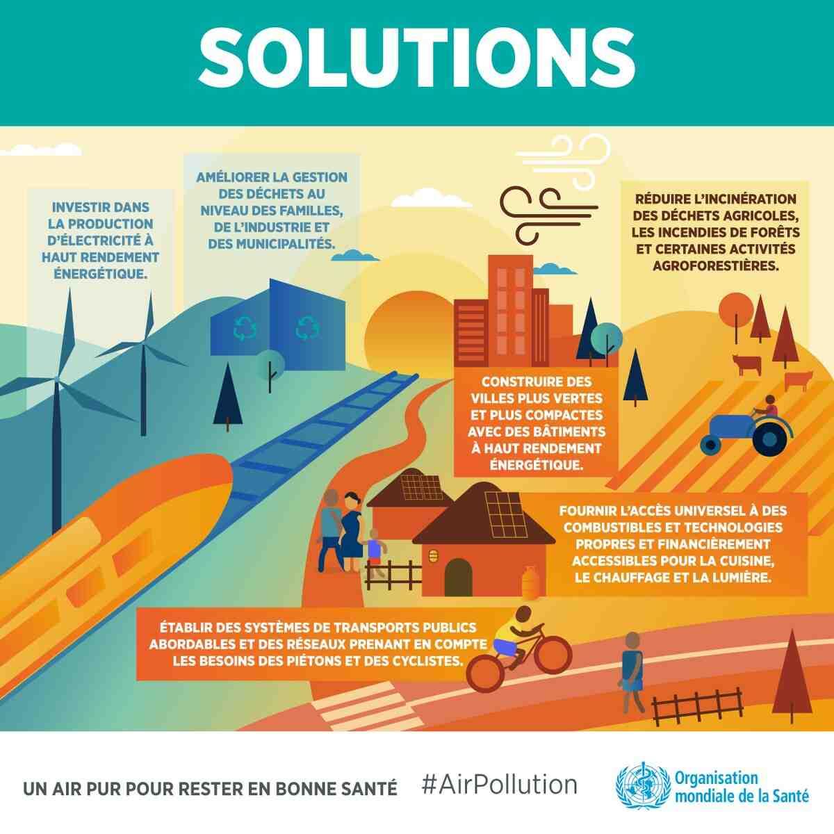 Quelles sont les solutions à la pollution de l'environnement ?