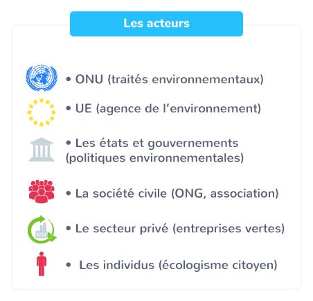Quels sont les impacts environnementaux ?